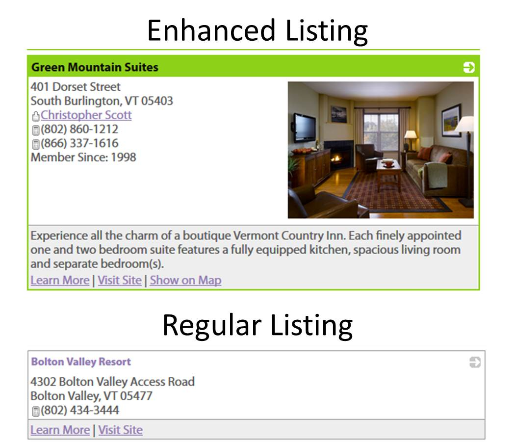 Enhanced Listing Example